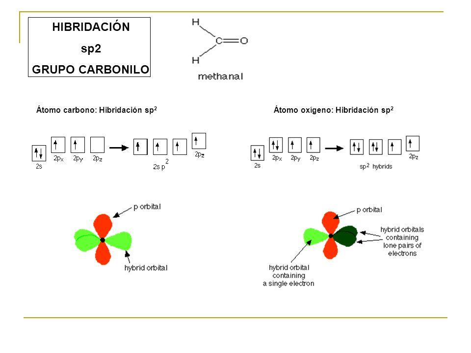 HIBRIDACIÓN sp2 GRUPO CARBONILO