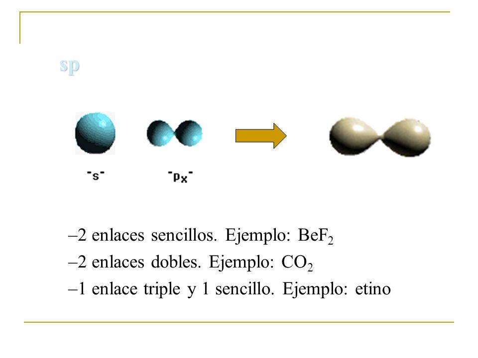 sp 2 enlaces sencillos. Ejemplo: BeF2 2 enlaces dobles. Ejemplo: CO2