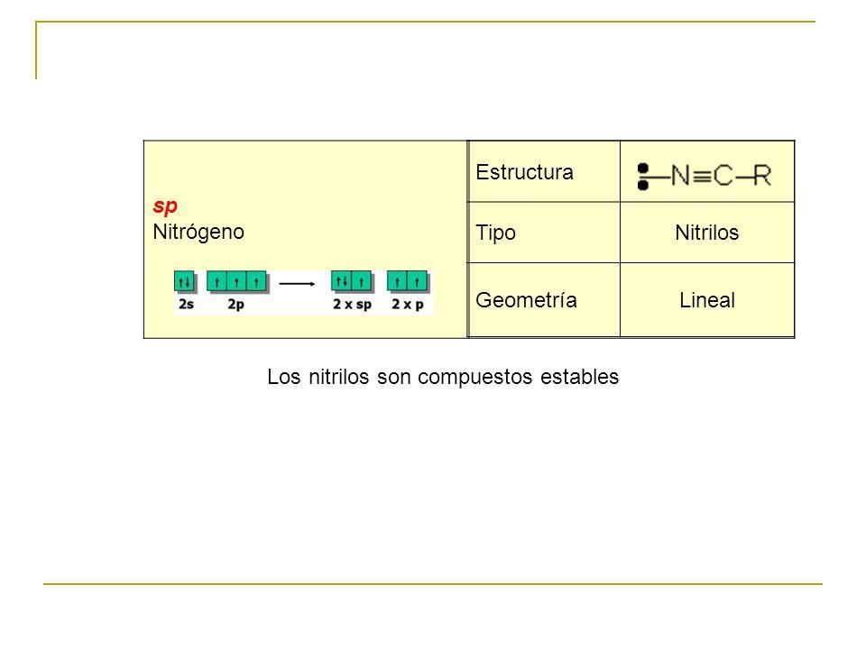 sp Nitrógeno Estructura. Tipo.