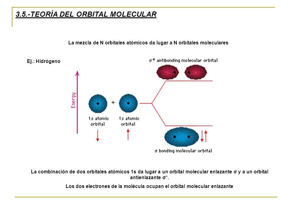 3.5.-TEORÍA DEL ORBITAL MOLECULAR