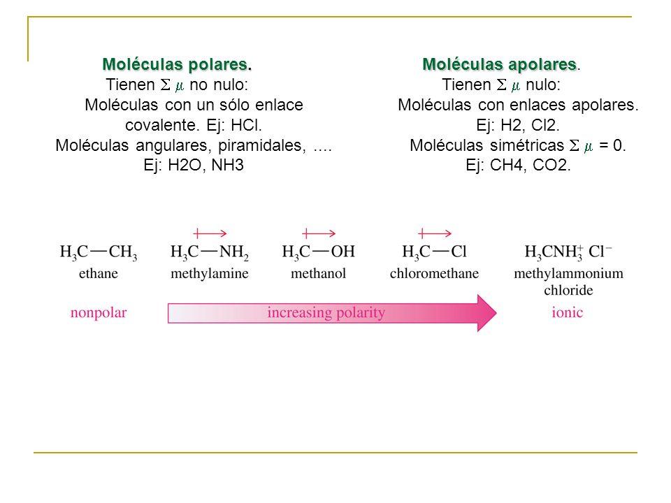 Moléculas con un sólo enlace covalente. Ej: HCl.