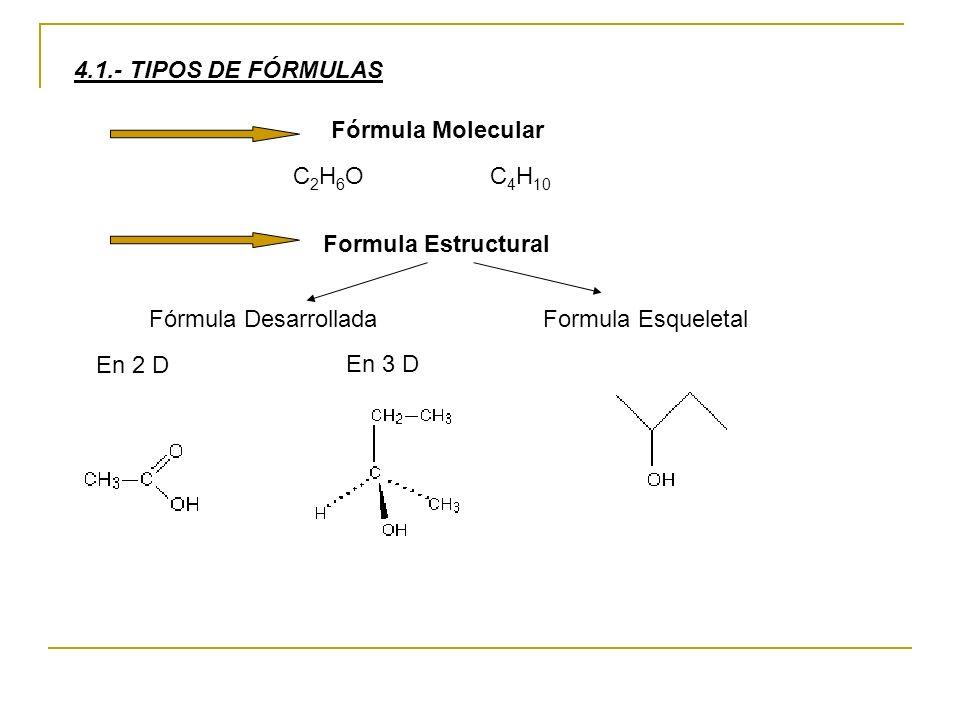 4.1.- TIPOS DE FÓRMULAS Fórmula Molecular. C2H6O. C4H10. Formula Estructural. Fórmula Desarrollada.