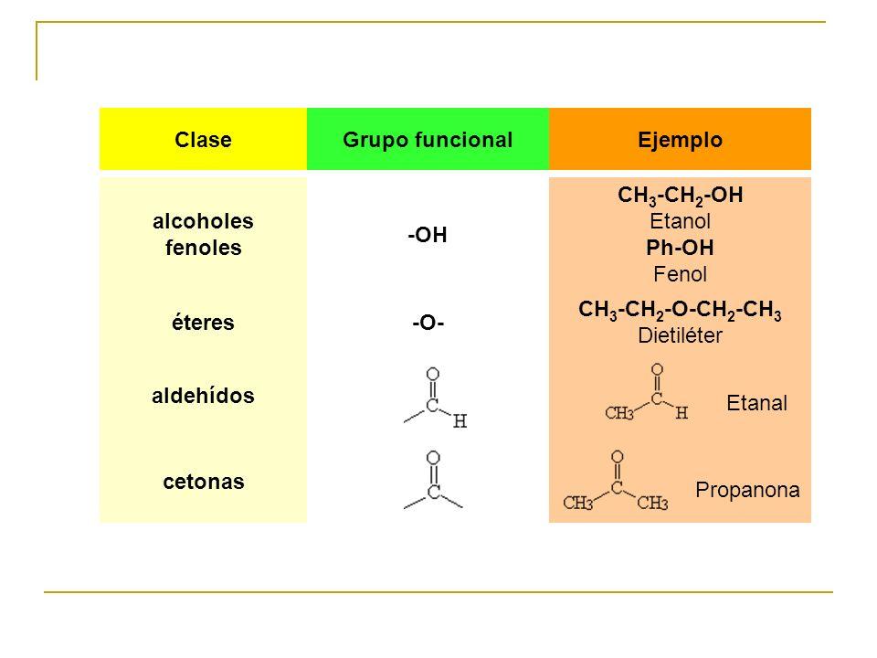 CH3-CH2-O-CH2-CH3 Dietiléter