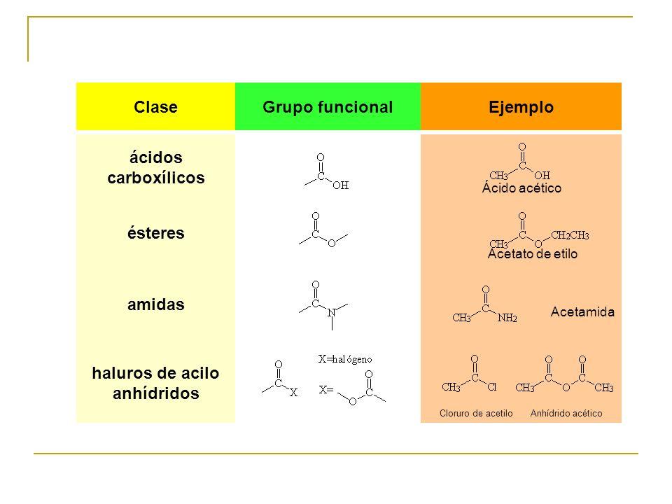 Clase Grupo funcional Ejemplo ácidos carboxílicos ésteres amidas