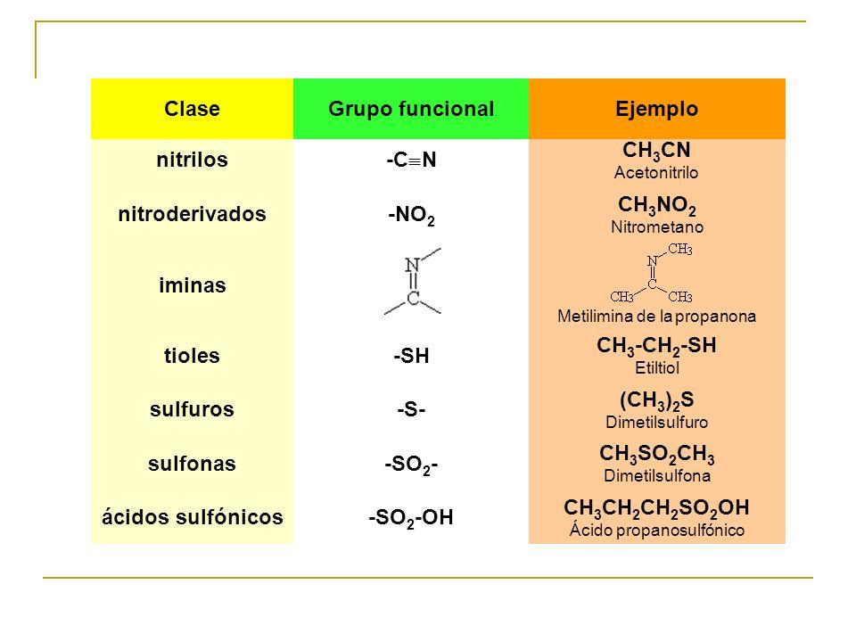 CH3SO2CH3 Dimetilsulfona