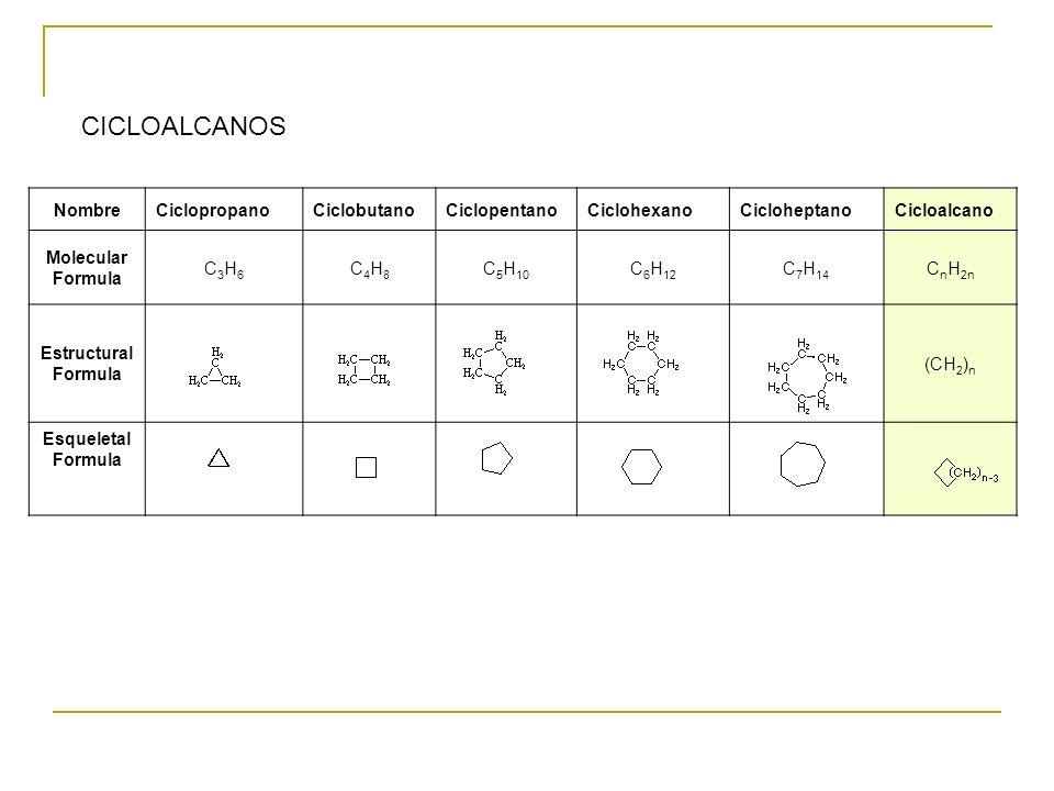 CICLOALCANOS Nombre Ciclopropano Ciclobutano Ciclopentano Ciclohexano