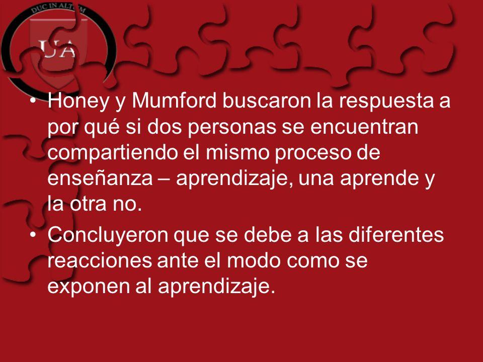 Honey y Mumford buscaron la respuesta a por qué si dos personas se encuentran compartiendo el mismo proceso de enseñanza – aprendizaje, una aprende y la otra no.