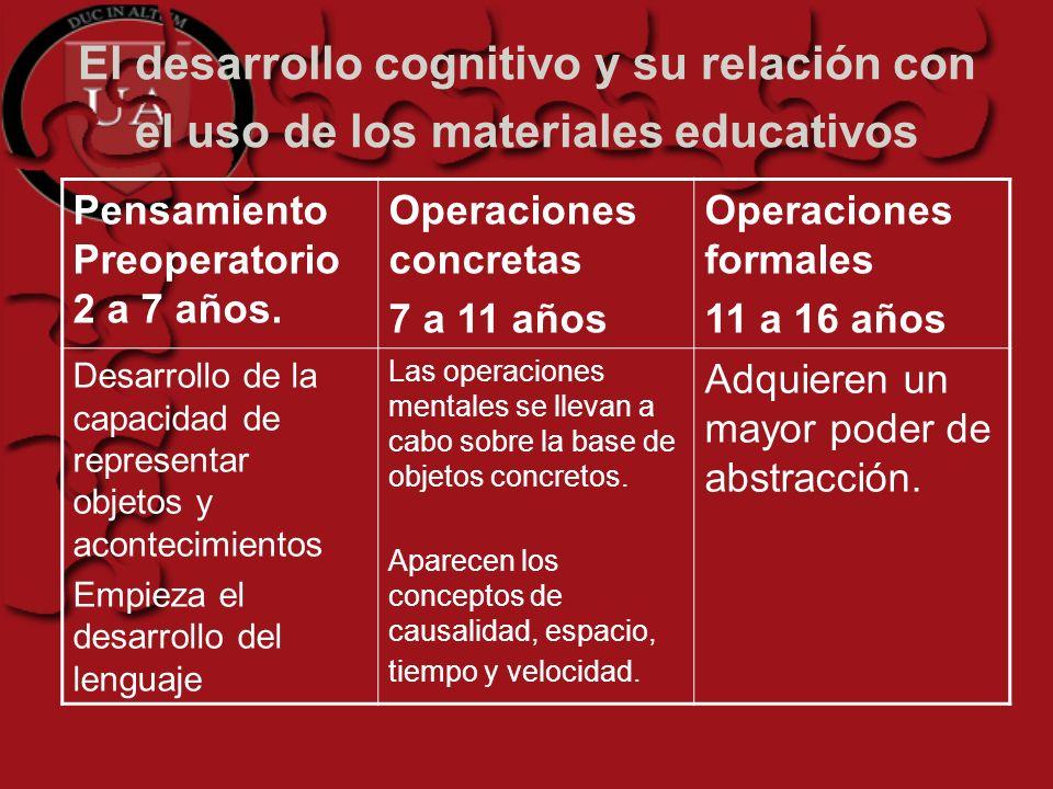 El desarrollo cognitivo y su relación con el uso de los materiales educativos