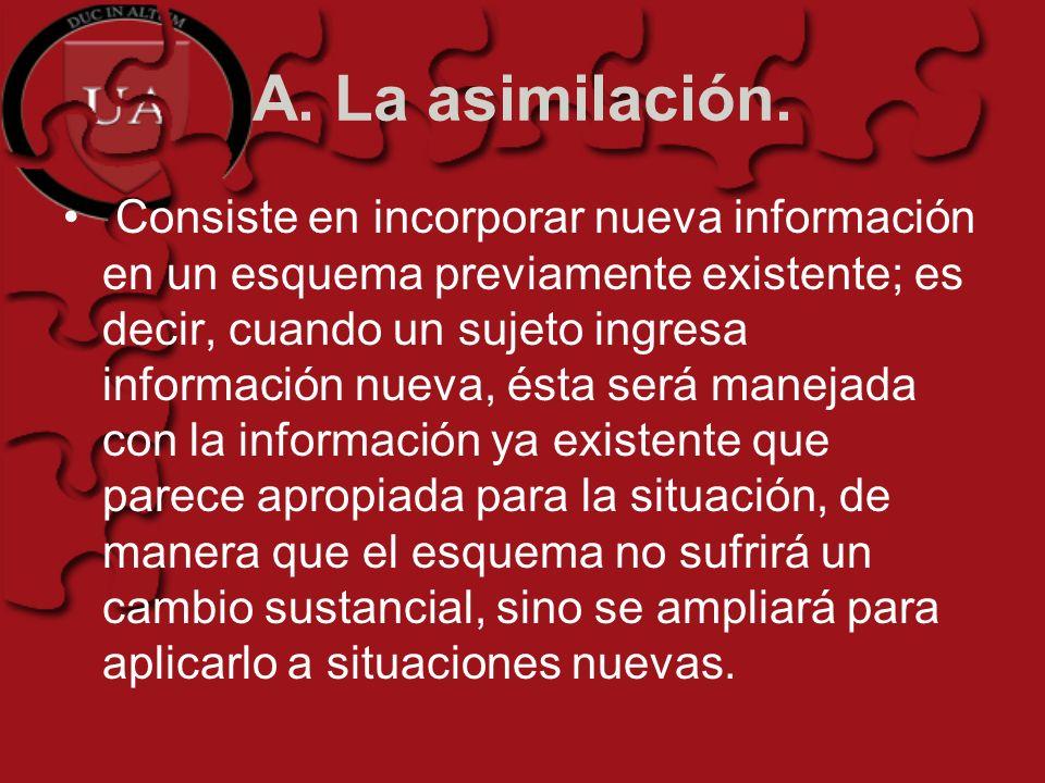 A. La asimilación.