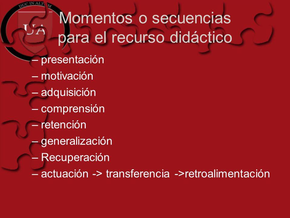 Momentos o secuencias para el recurso didáctico