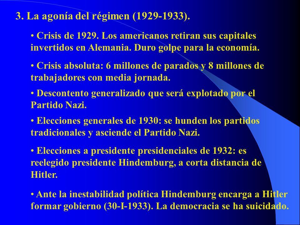 3. La agonía del régimen (1929-1933).