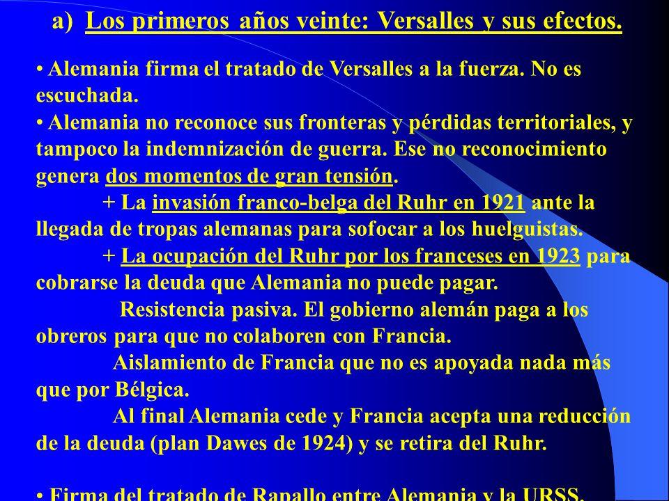 Los primeros años veinte: Versalles y sus efectos.