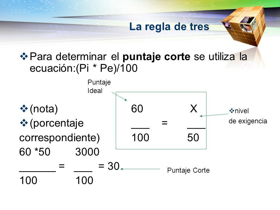 Para determinar el puntaje corte se utiliza la ecuación:(Pi * Pe)/100