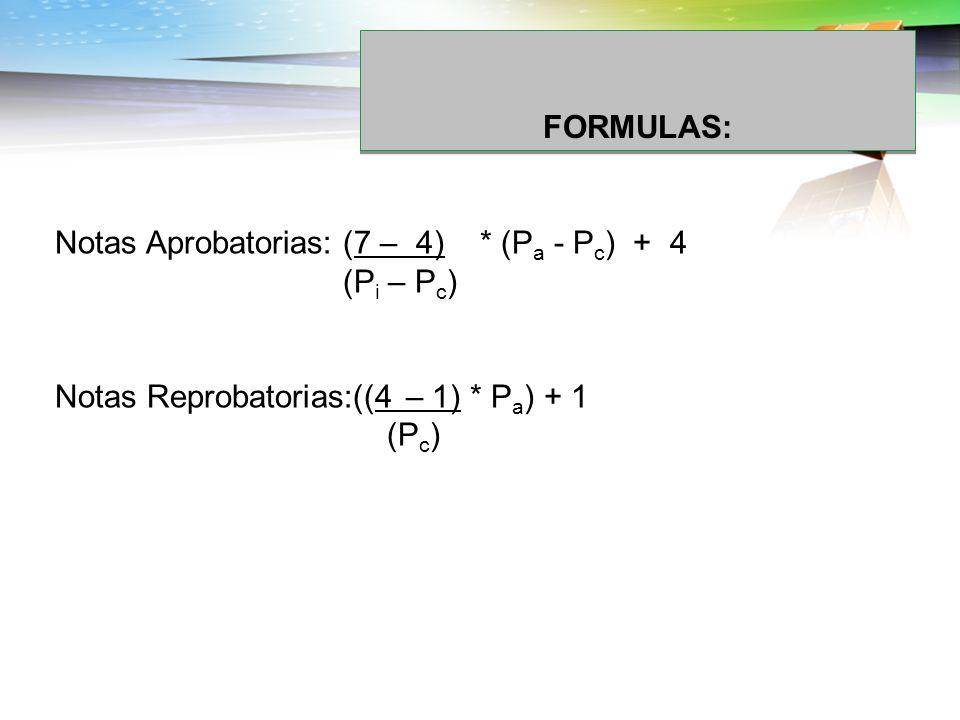 FORMULAS: Notas Aprobatorias: (7 – 4) * (Pa - Pc) + 4. (Pi – Pc) Notas Reprobatorias:((4 – 1) * Pa) + 1.