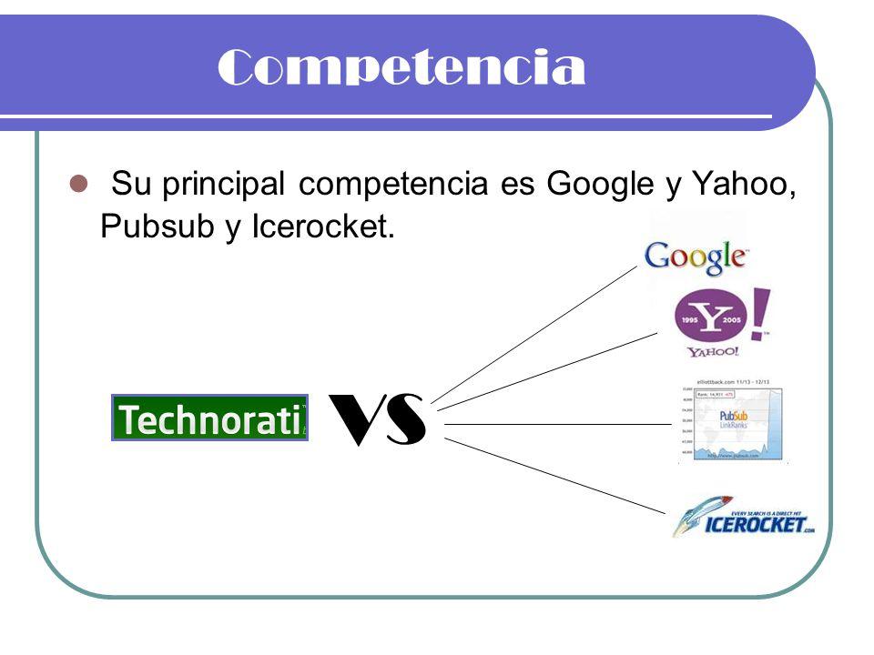 Competencia Su principal competencia es Google y Yahoo, Pubsub y Icerocket. VS