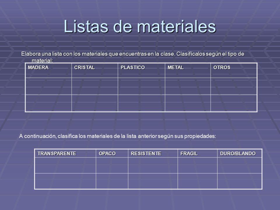 Listas de materialesElabora una lista con los materiales que encuentras en la clase. Clasifícalos según el tipo de material: