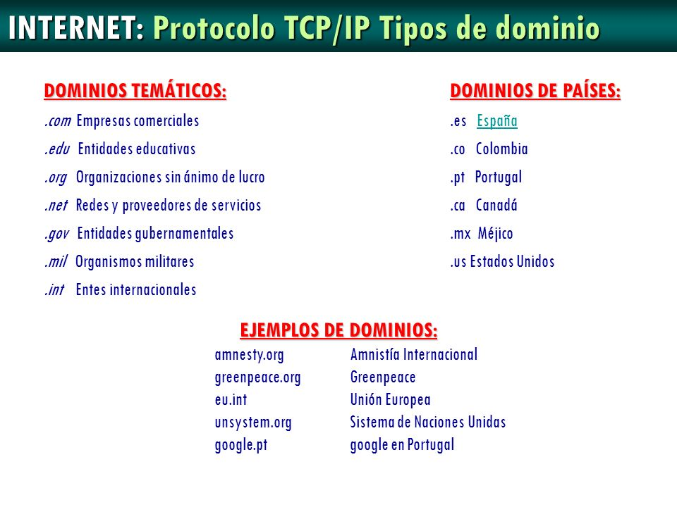 INTERNET: Protocolo TCP/IP Tipos de dominio