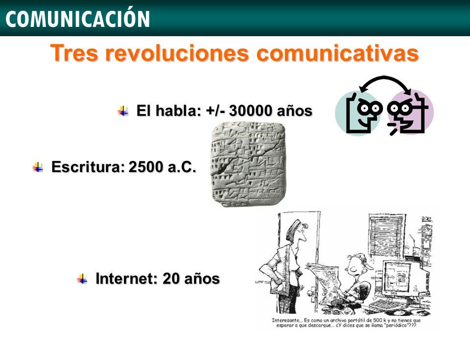 Tres revoluciones comunicativas