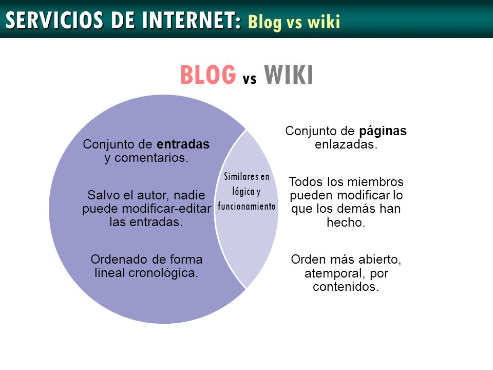 BLOG vs WIKI SERVICIOS DE INTERNET: Blog vs wiki