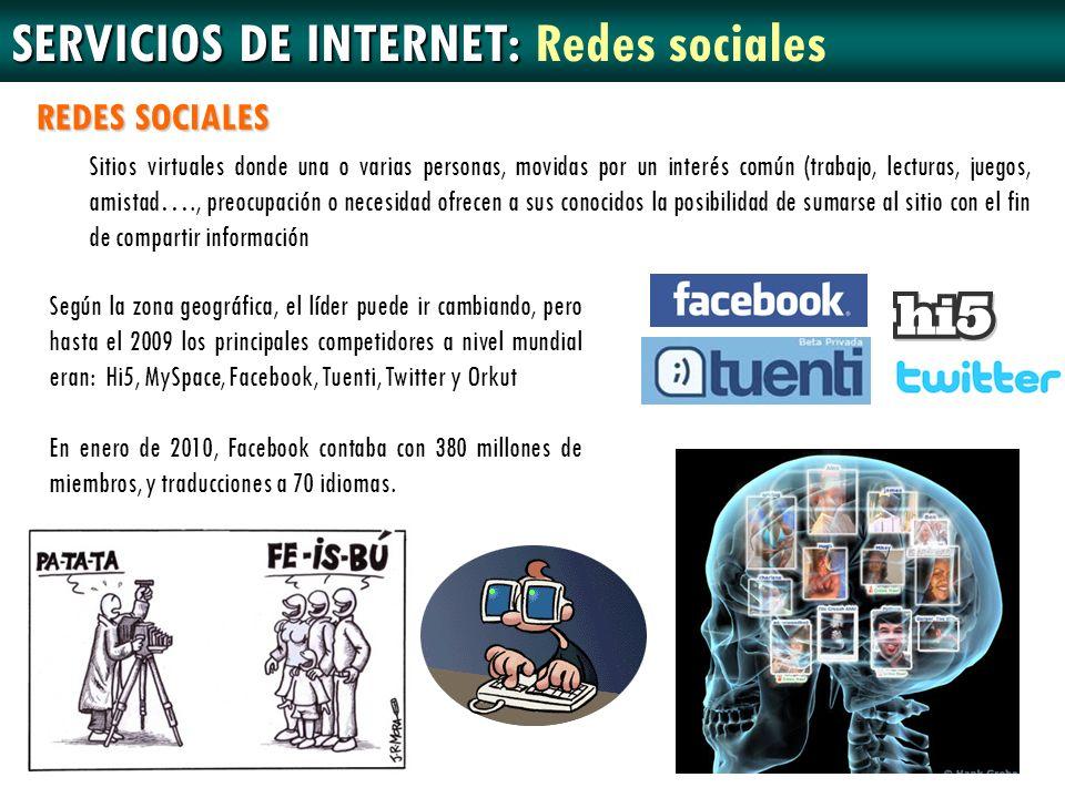 SERVICIOS DE INTERNET: Redes sociales