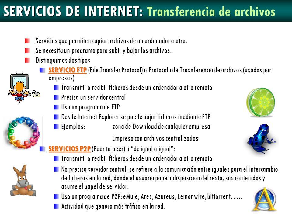 SERVICIOS DE INTERNET: Transferencia de archivos