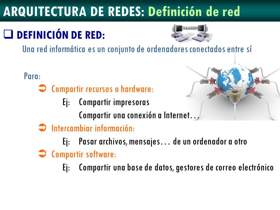 ARQUITECTURA DE REDES: Definición de red