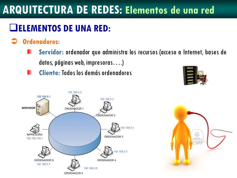 ARQUITECTURA DE REDES: Elementos de una red