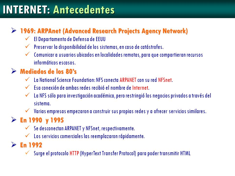 INTERNET: Antecedentes