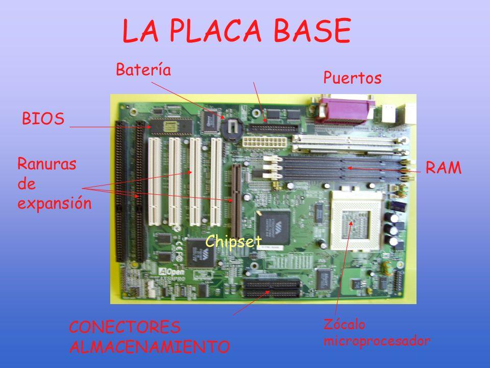 LA PLACA BASE Batería Puertos BIOS Ranuras de expansión RAM Chipset