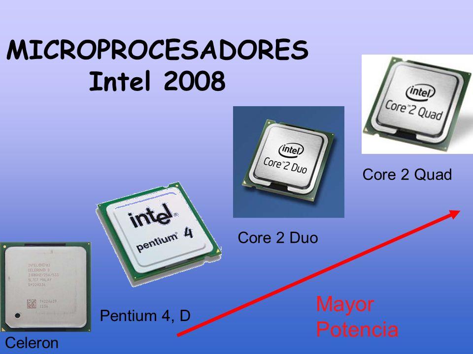 MICROPROCESADORES Intel 2008