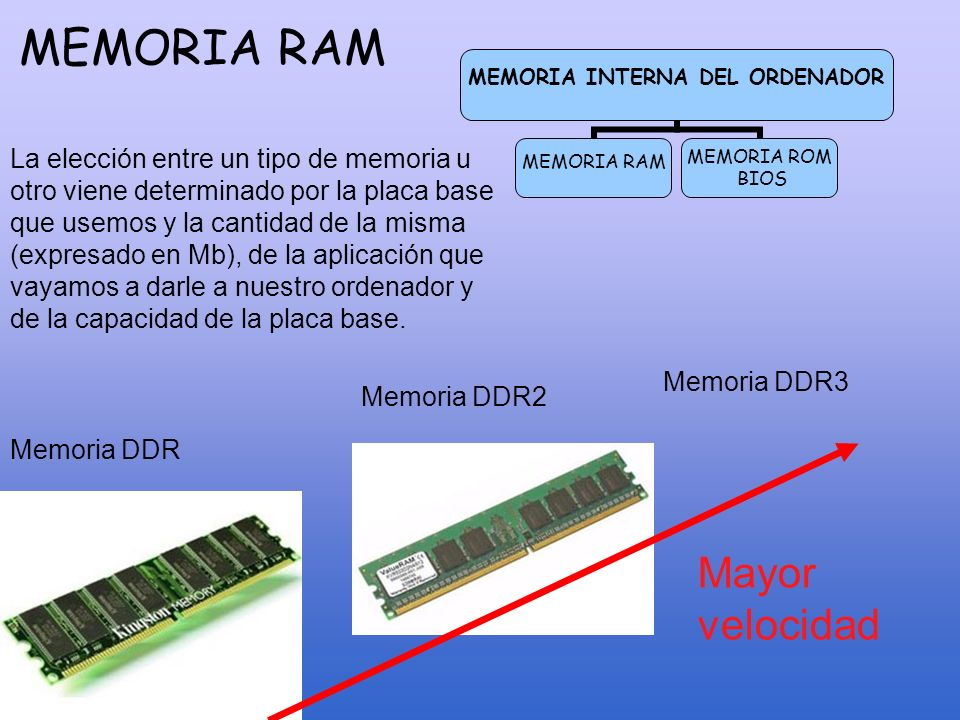 MEMORIA RAM Mayor velocidad