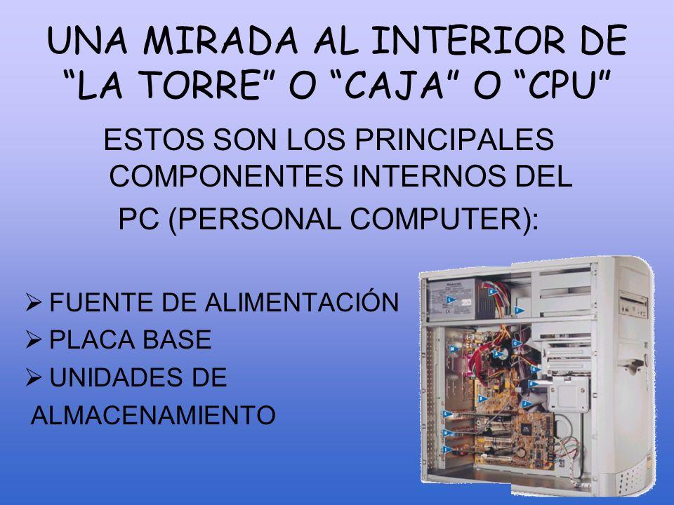 UNA MIRADA AL INTERIOR DE LA TORRE O CAJA O CPU