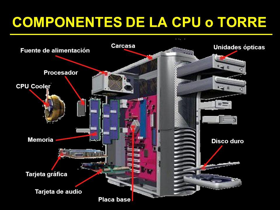 COMPONENTES DE LA CPU o TORRE