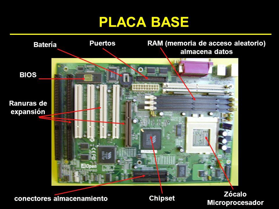 PLACA BASE Batería Puertos