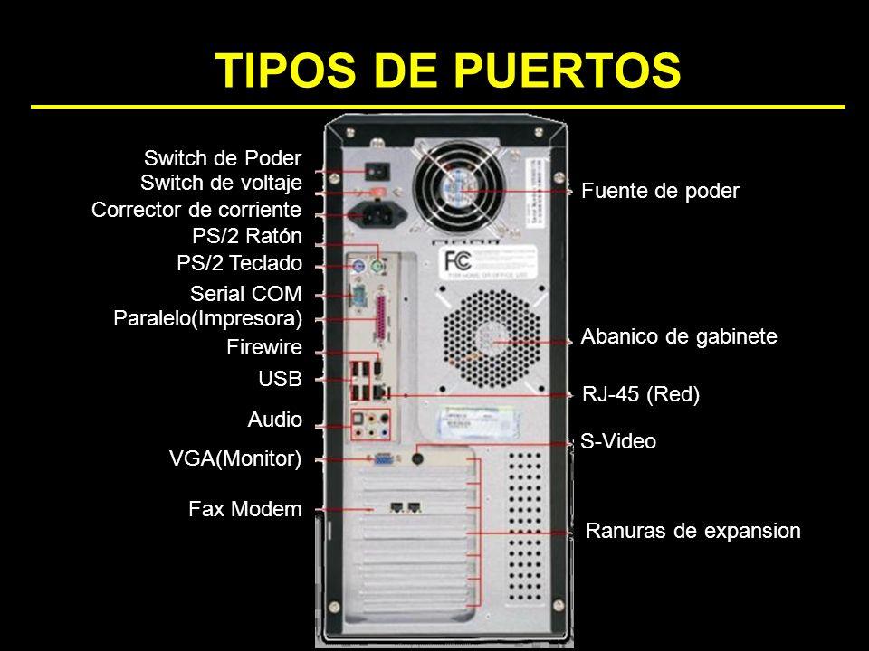 TIPOS DE PUERTOS Switch de Poder Switch de voltaje Fuente de poder