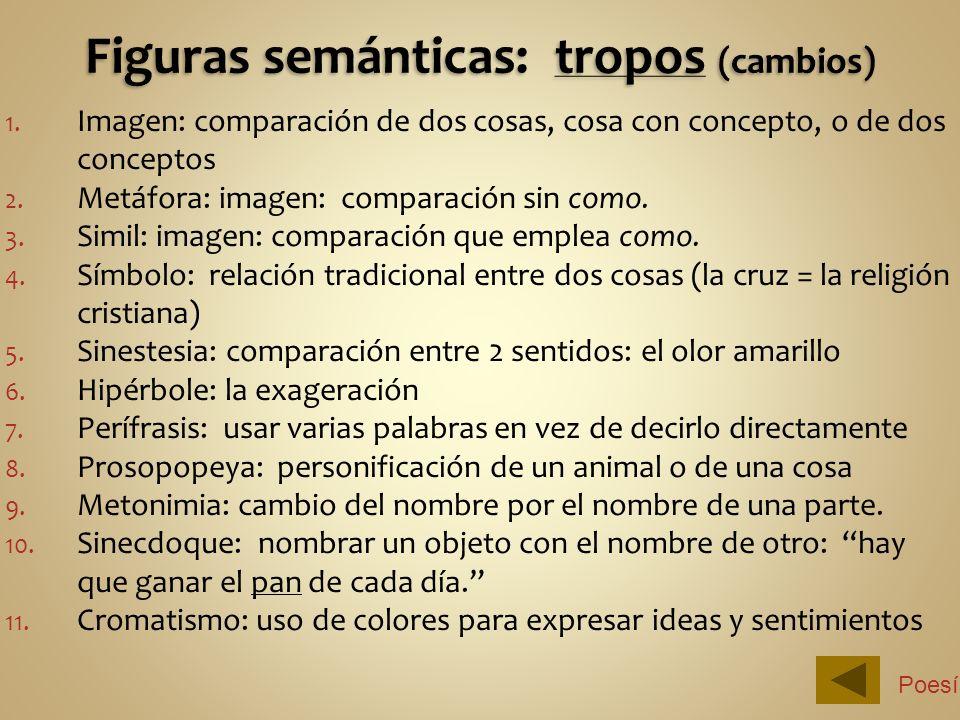 Figuras semánticas: tropos (cambios)