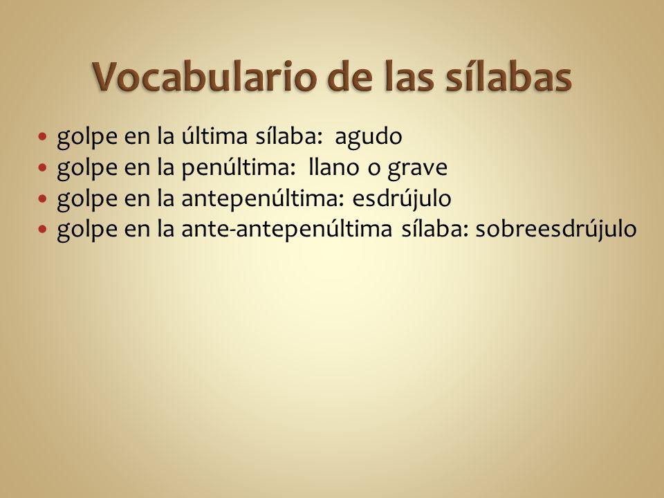 Vocabulario de las sílabas