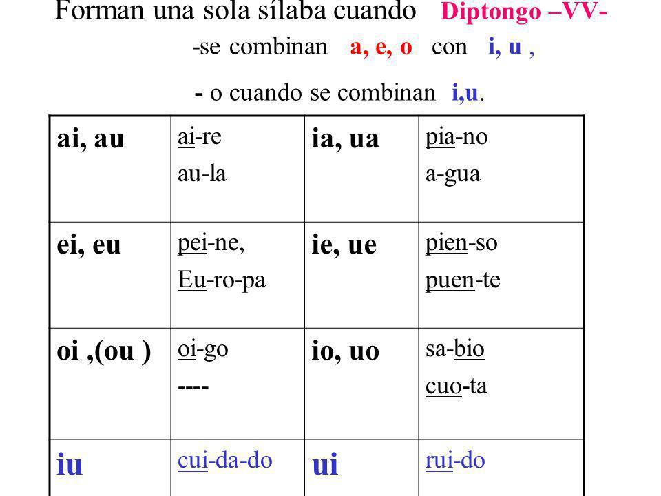 Forman una sola sílaba cuando Diptongo –VV- -se combinan a, e, o con i, u , - o cuando se combinan i,u.