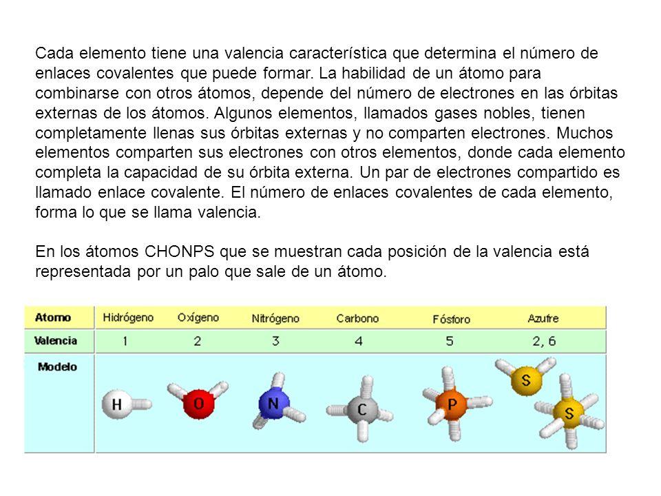 Cada elemento tiene una valencia característica que determina el número de enlaces covalentes que puede formar. La habilidad de un átomo para combinarse con otros átomos, depende del número de electrones en las órbitas externas de los átomos. Algunos elementos, llamados gases nobles, tienen completamente llenas sus órbitas externas y no comparten electrones. Muchos elementos comparten sus electrones con otros elementos, donde cada elemento completa la capacidad de su órbita externa. Un par de electrones compartido es llamado enlace covalente. El número de enlaces covalentes de cada elemento, forma lo que se llama valencia.