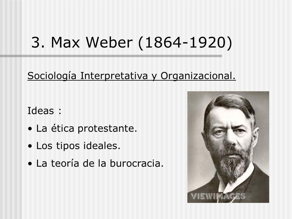 3. Max Weber (1864-1920) Sociología Interpretativa y Organizacional.