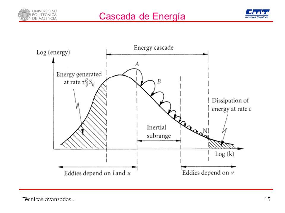 Cascada de Energía Técnicas avanzadas... 15