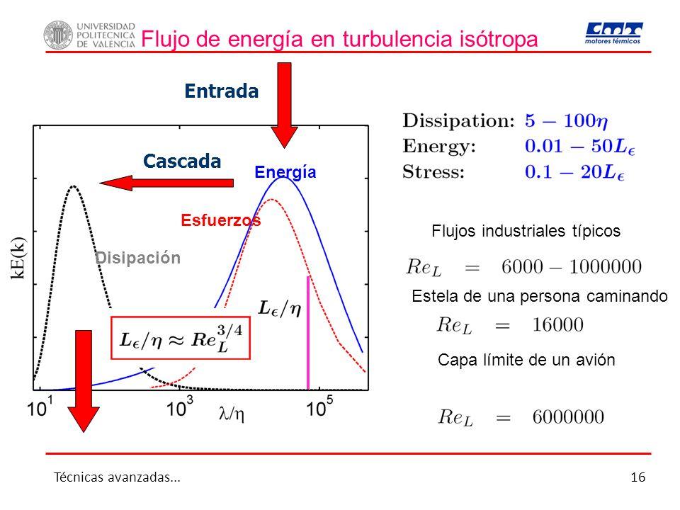 Flujo de energía en turbulencia isótropa