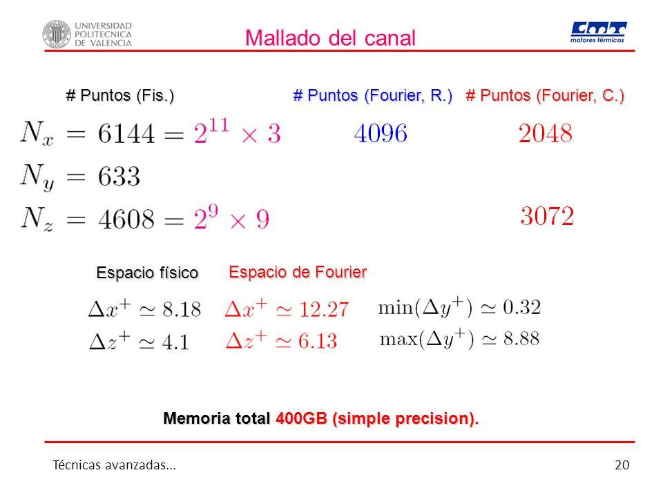 Mallado del canal # Puntos (Fis.) # Puntos (Fourier, R.) # Puntos (Fourier, C.)