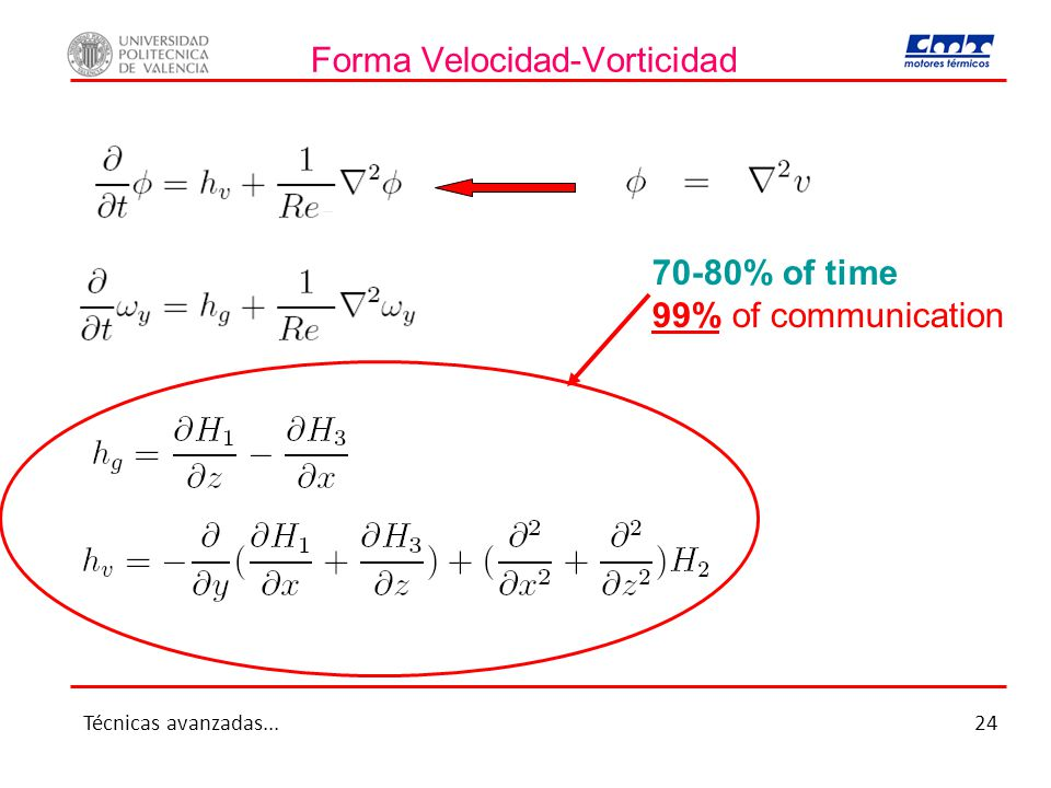 Forma Velocidad-Vorticidad