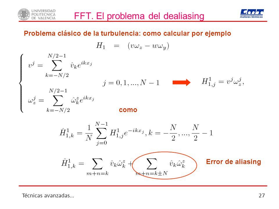 FFT. El problema del dealiasing