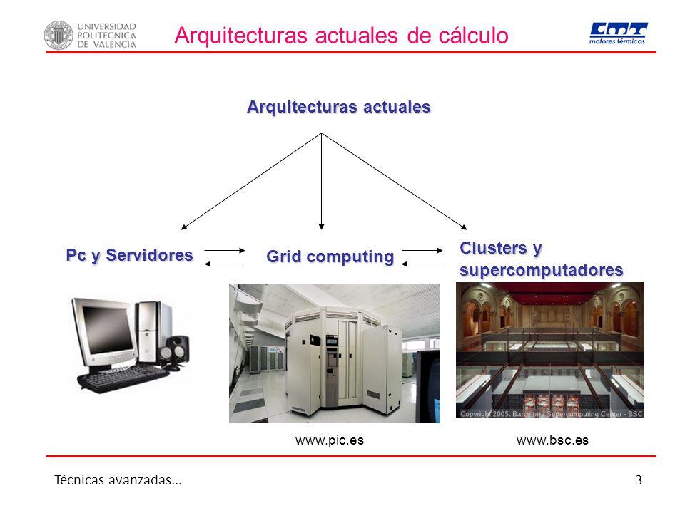 Arquitecturas actuales de cálculo