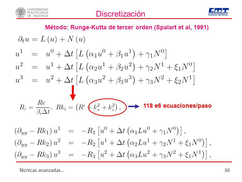 Discretización Método: Runge-Kutta de tercer orden (Spalart et al, 1991) 118 e6 ecuaciones/paso. Técnicas avanzadas...