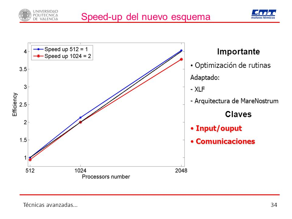 Speed-up del nuevo esquema