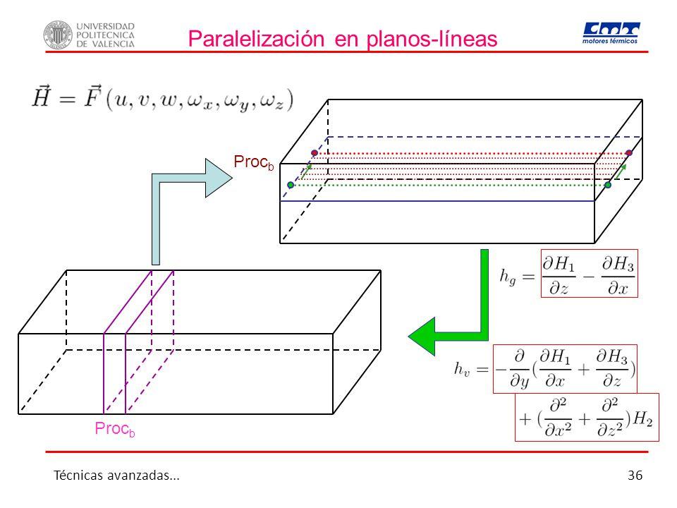Paralelización en planos-líneas