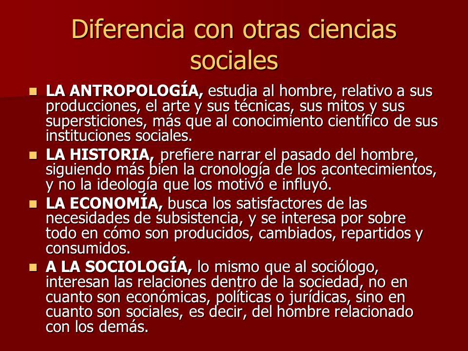 Diferencia con otras ciencias sociales
